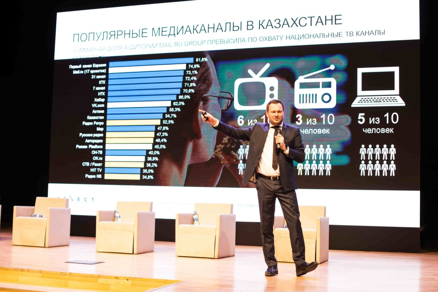 Astana Digital Forum 2017