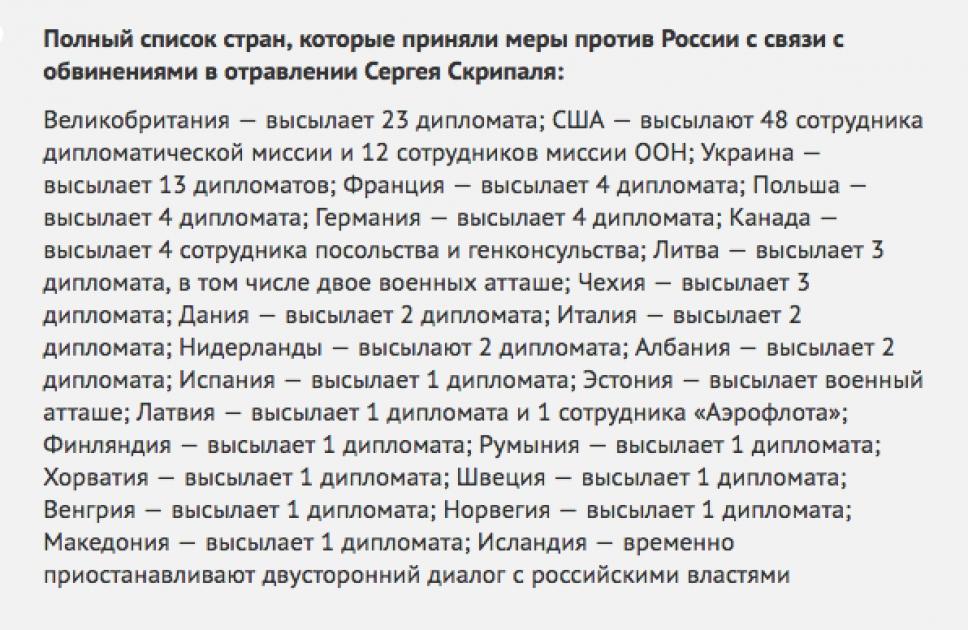 22 страны высылают российских дипломатов