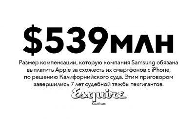 Samsung Apple iPhone смартфон суд
