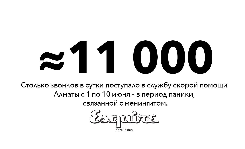 менингит Алматы Казахстан скорая помощь