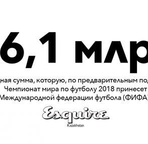 ФИФА Россия ЧМ-2018 Чемпионат мира по футболу