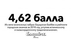 Алматы Астана Караганда аким Бауыржан Байбек