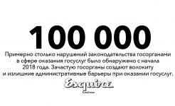 Казахстан госорганы госуслуги нарушения