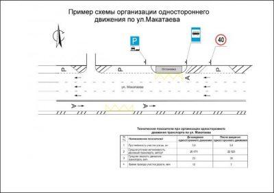 Алматы дороги одностороннее движение водитель машины акимат