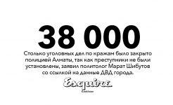 ДВД Алматы уголовное дело кража