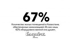 Казахстан канализация душ ванна