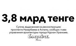 Алматы Назарбаева проспект Казахстан сумма