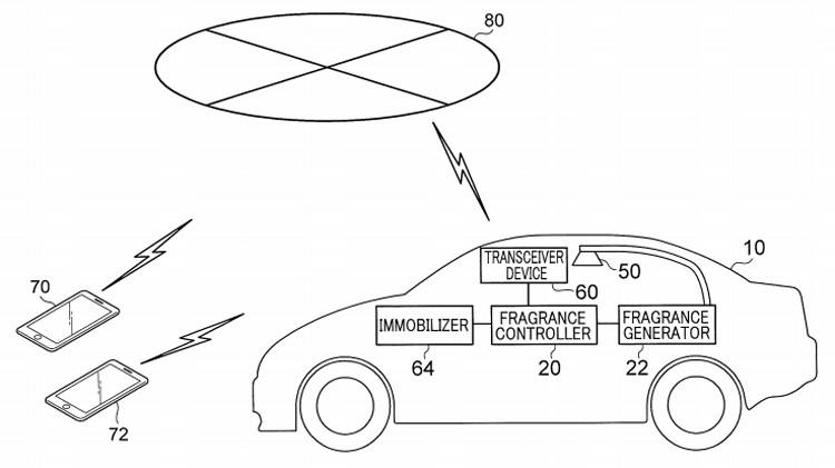 Toyota слезоточивый газ ароматизаторы патент автомобиль машины
