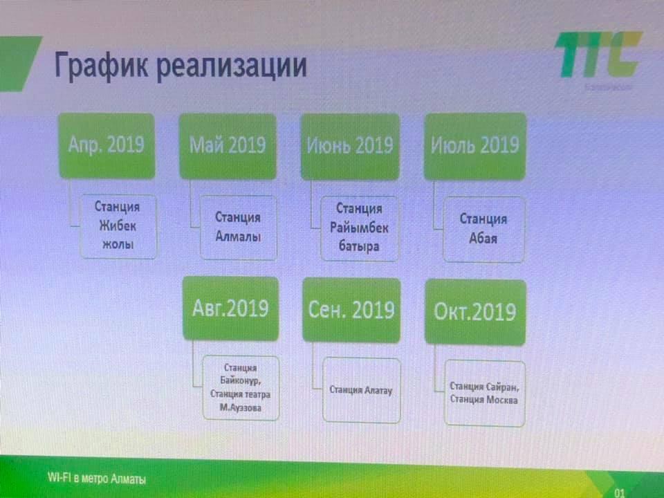 метро Алматы Жибек-Жолы бесплатный Wi-Fi интернет сеть Казахстан