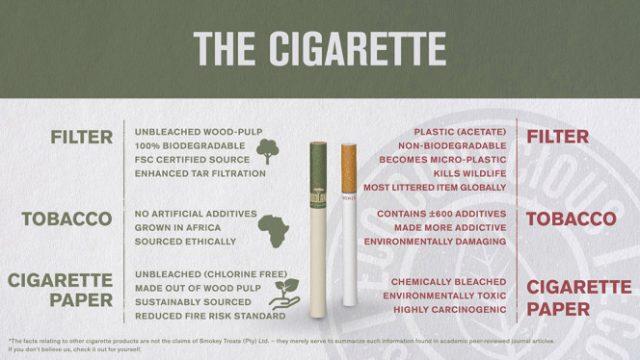 smokey treats эко-сигареты фильтры курение