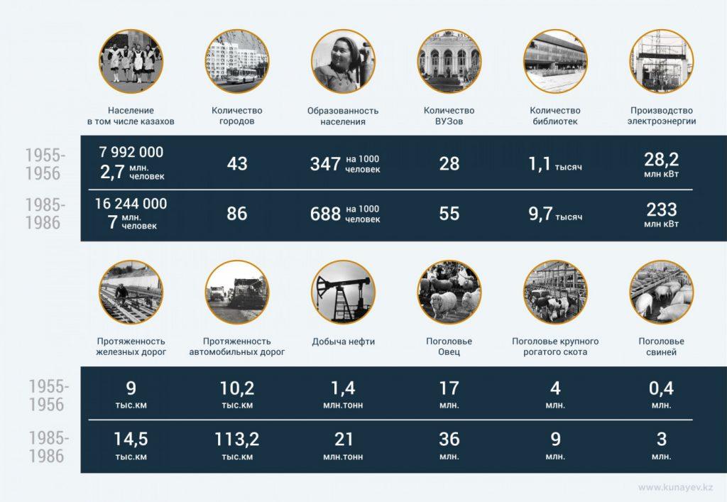 Кунаев официальный сайт