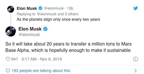 Илон Маск твит