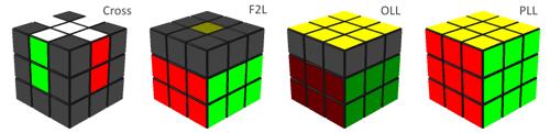 собрать кубик Рубика