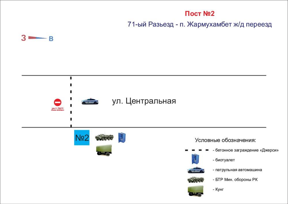 блокпост №2 Алматы
