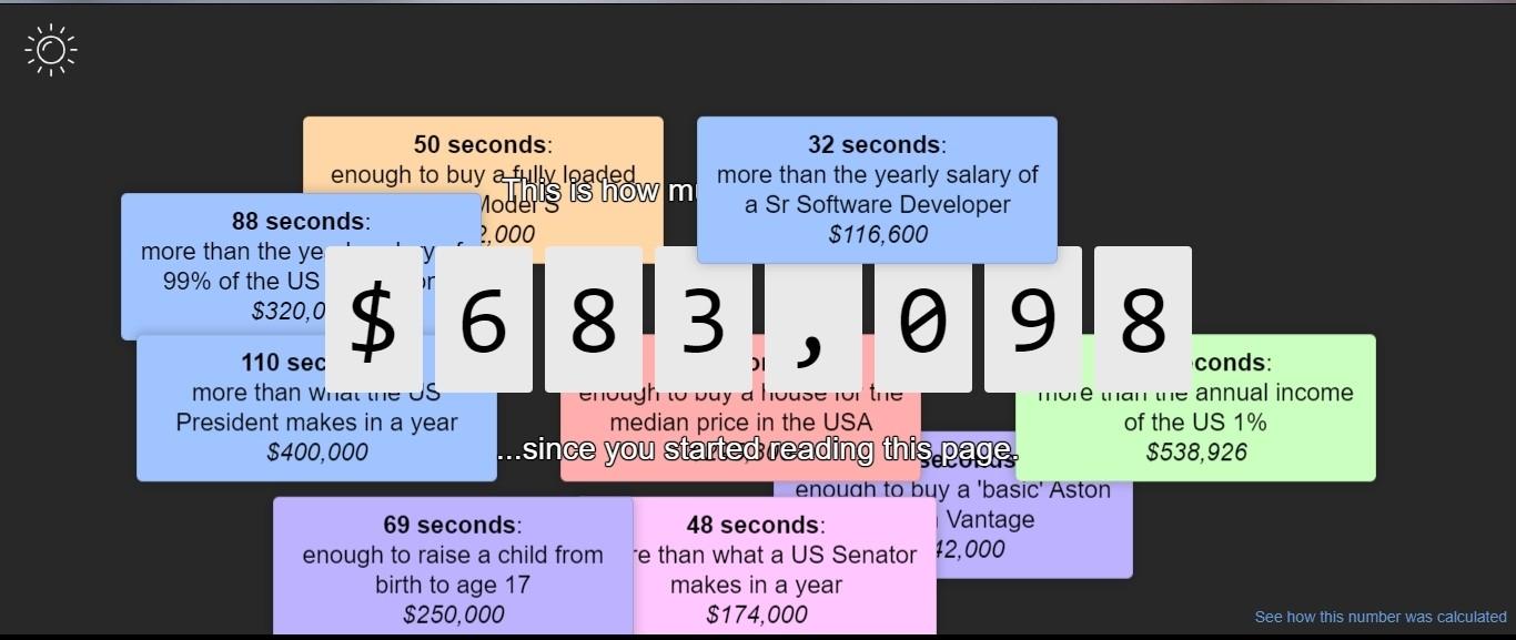 Tesla за минуту: появился онлайн-калькулятор доходов Джеффа Безоса