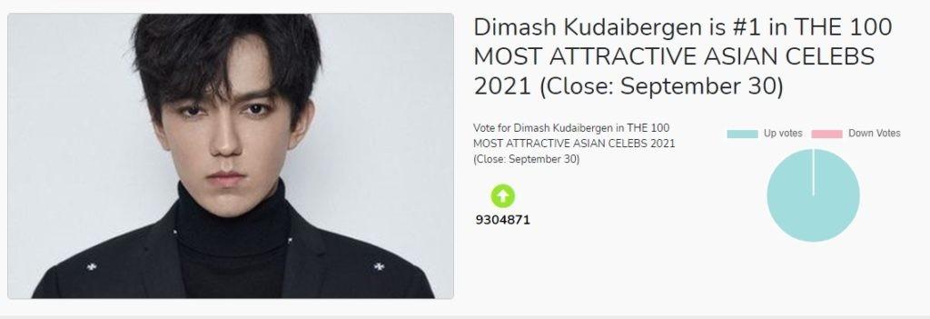 Димаша Кудайбергена признали самым красивым мужчиной в Азии